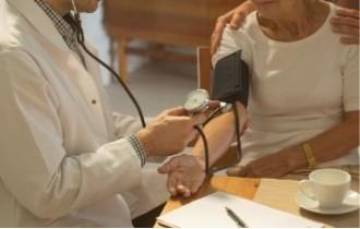 Hypertension The Silent Killer
